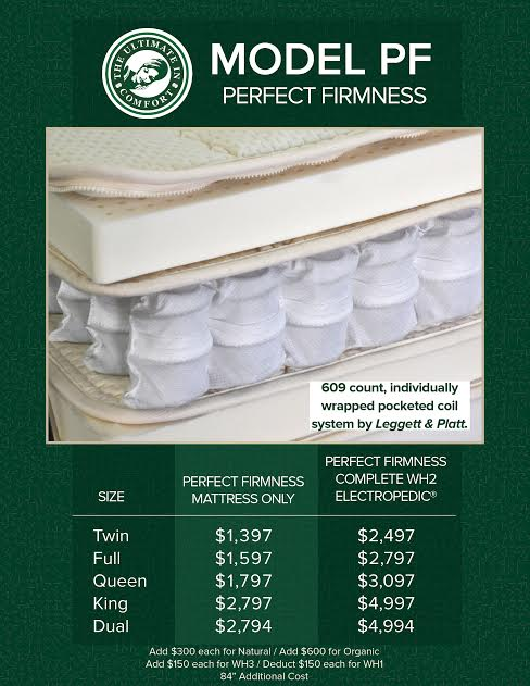 bed perfect firmness mattress