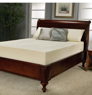 memory foam viscose elastic compare to temperpedic beds and mattresses emma sleep science memory foam mattress visco